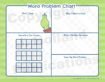 """Math Fundamentals Toolbox: Sheets """"Fact Family Triangle"""" & """"Word Problem Chart"""""""