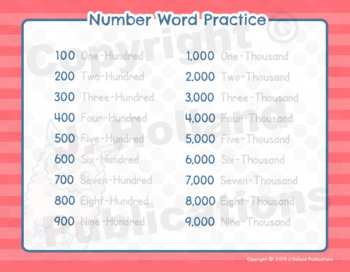 """Math Fundamentals Toolbox: Sheets """"Number Word Practice"""" 1 and 2"""