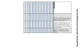 Math GKIDS Checklist 3rd 9 Weeks