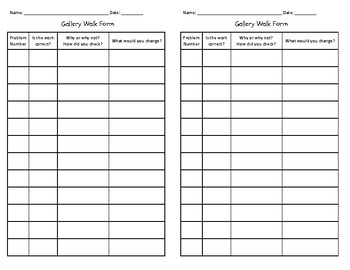 Math Gallery Walk Evaluation Form
