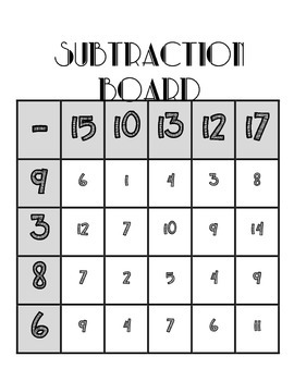 Math Game for Addition, Subtraction, & Multiplication