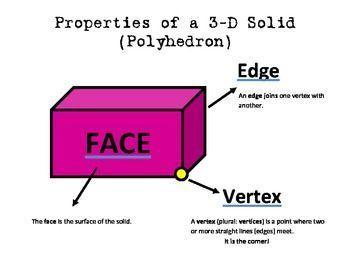 Math Geometry ~ Entrance & Exit Slips  ~ Common Core & Mar