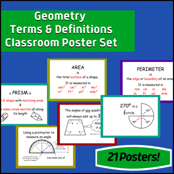Math Geometry Posters