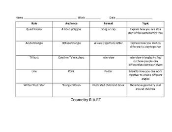 Math Geometry R.A.F.T.