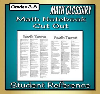 Math Glossary Student Reference