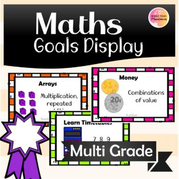 Math Goals