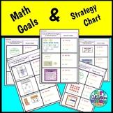 Math Goals And Strategies