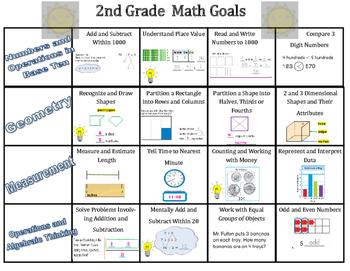 Math Goals for K-2