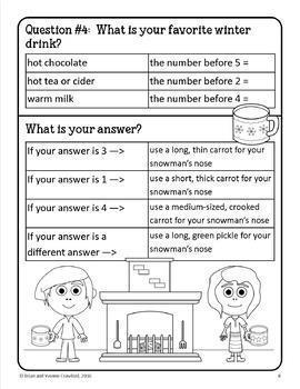 Math Goofy Glyph Bundle - (Kindergarten Common Core)