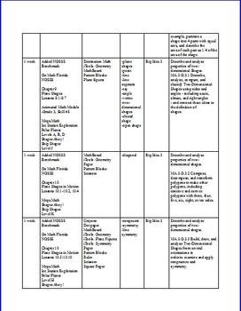 Math Grade 3 Common Core Aligned Pacing Guide