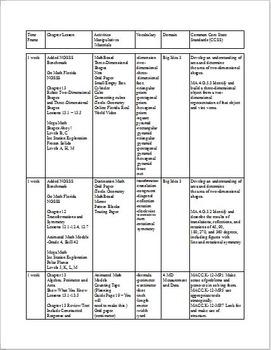 Math Grade 4 Common Core Aligned Pacing Guide