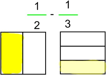 Math Grade 5 Module 3 Add and Subtract Fractions