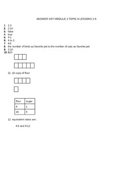 Math Grade 6 Module 1 Topic A Quiz