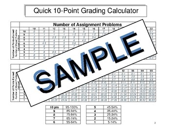Math Grading Made Simple: 10-Point Scales