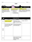 Math Graphic Organizer - Guided Notes Template