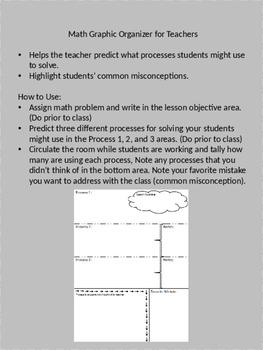 Math Graphic Organizer for Teachers