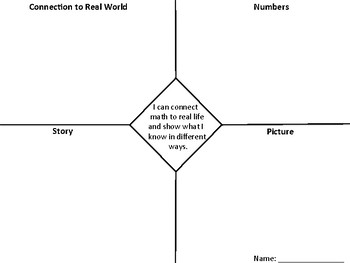 Math Graphic Organizer for all learners