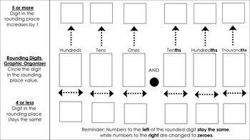 Math Graphic Organizers (Common Denominators, Comparing and Rounding Numbers)