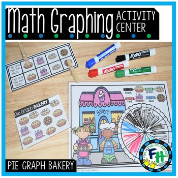 Math Graphing Center {Pie Graph Bakery}