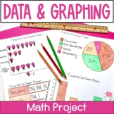 Data and Graphing Math Project