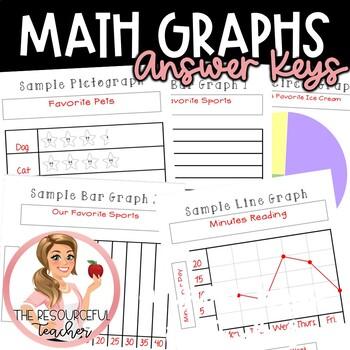 Math Graphs - Line Graph - Bar Graph - Pictograph - Circle Graph / Pie Chart