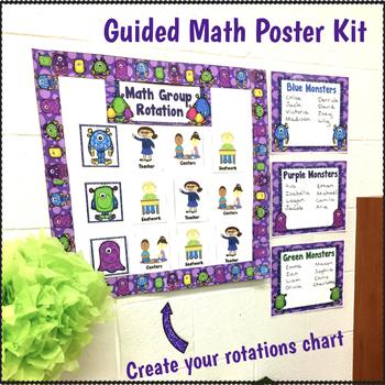 Math Group Rotation Poster Kit