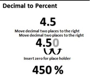 Math Help Sheet