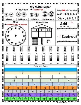 Math Helper & Number Chart