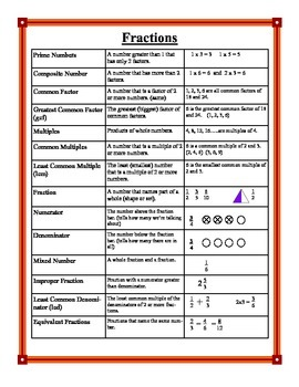 Math Helping Packet (3rd - 6th Grades)