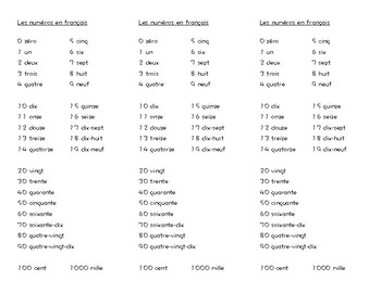 Math Reference Cards (French)