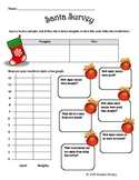 Math : Holiday December Christmas Graphing
