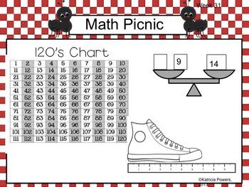 Math Homework Full Year BUNDLE {Common Core Alligned}