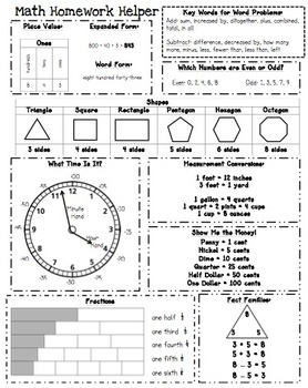 Homework Helper: Math Reference Sheet for 2nd Grade