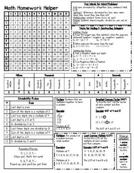 Pay for math homework help