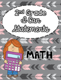 Math I Can Statements