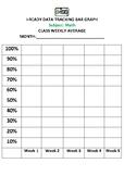 Math I-ready Bar Graph