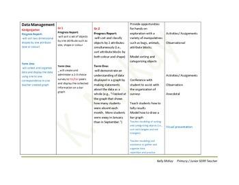 Math IEP Comments Kindergarten, Grade 1, Grade 2 Term 1 and 2 ONLY
