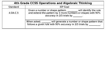 4th grade Math IEP Goals