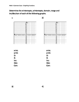 Math II Graphing Functions and Reading Graphs Guided Notes