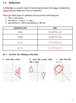 Math II - Transformation Unit Notes (Unit 1)
