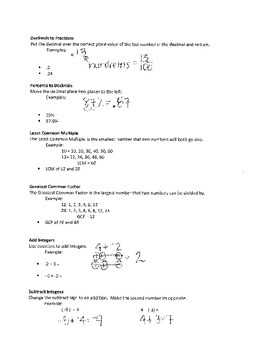 Math ISTEP+ Student Review Packet