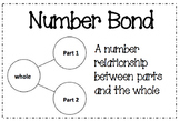 Math In Focus Chapter 2 Vocabulary Cards