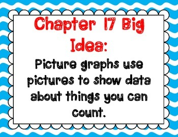 Math In Focus Grade 2, Chapter 17 Posters and Vocabulary Packet