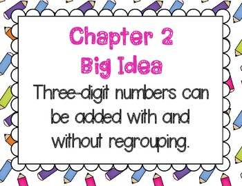 Math In Focus Grade 2, Chapter 2 Vocabulary, Math Journal Problems, and Posters