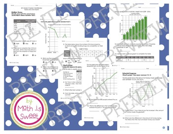 Math In Focus - Grade 4 - Chapter 4 (Table and Line Graphs) Review/Test