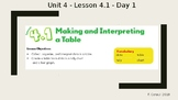 Math In Focus Chapter 4 Lesson 4.1 (4th Grade)