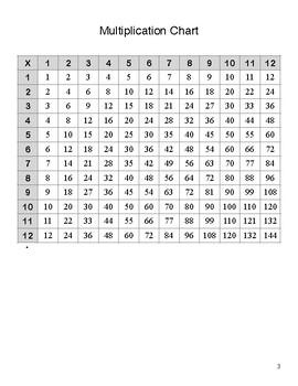 Math Instructional Visuals