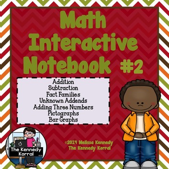 Math Interactive Notebook #2 {Anchor Charts & Notebook Foldables}
