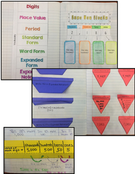 Math Interactive Notebook 3rd Grade Texas Standards 1 and Common Core