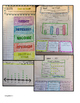 Math Interactive Notebook 3rd Grade Texas Standards 4